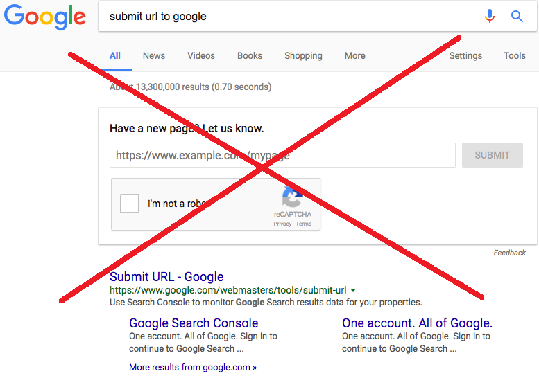 submit URL to Google tool is officially dead