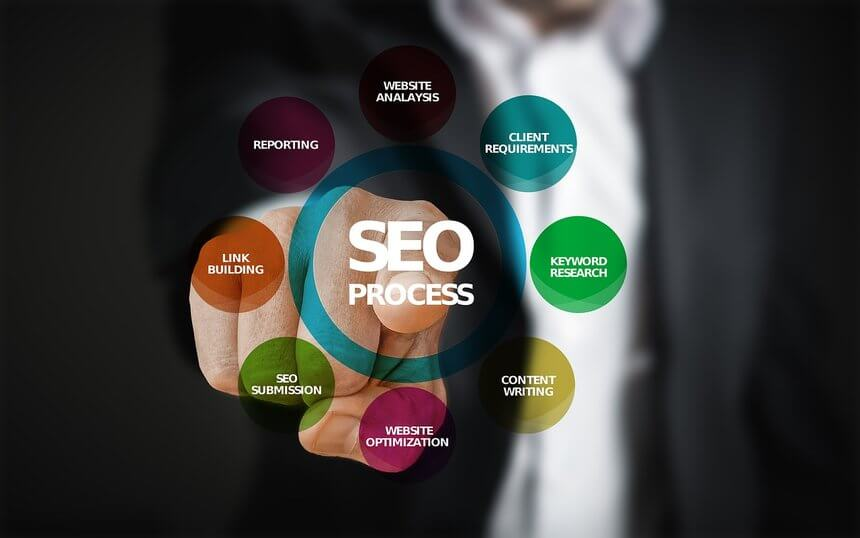 Search Engine Optimization Services - SEO Malaysia